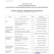 Corso ITS 3° ciclo - Docenti Assegnatari di incarico
