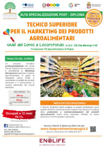 "Corso ITS ""Tecnico Superiore per il Marketing dei prodotti Agroalimentari"""